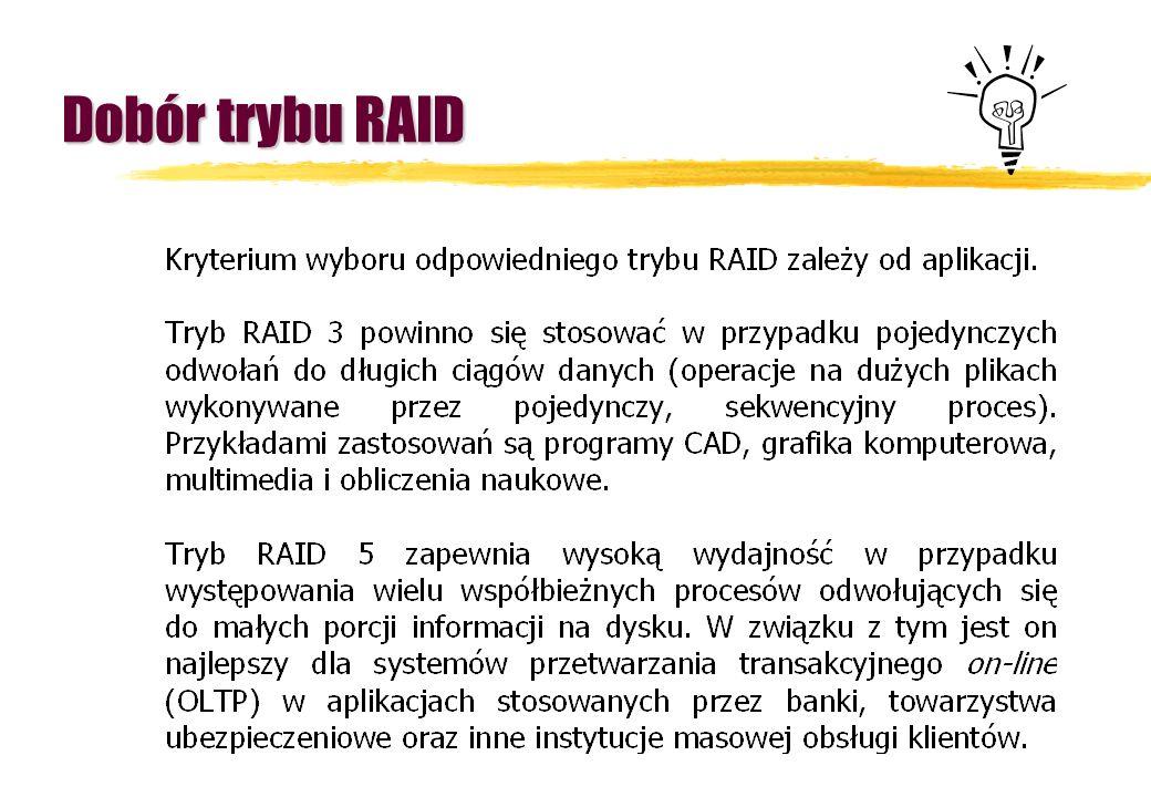 Dobór trybu RAID