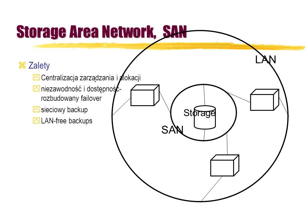 Storage Area Network, SAN LAN SAN Storage zZalety yCentralizacja zarządzania i alokacji yniezawodność i dostępność- rozbudowany failover ysieciowy bac