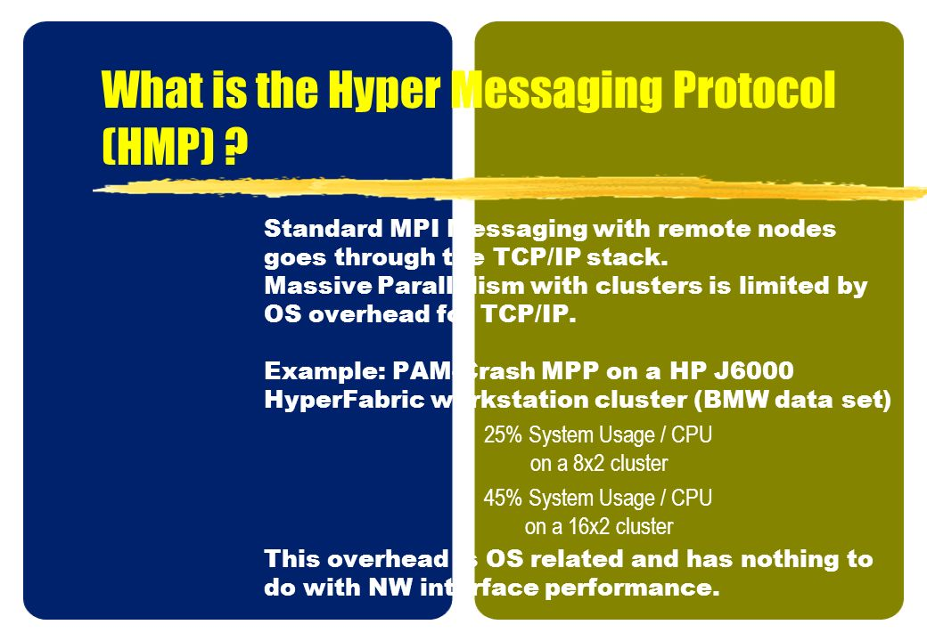 What is the Hyper Messaging Protocol (HMP) ? Standard MPI Messaging with remote nodes goes through the TCP/IP stack. Massive Parallelism with clusters