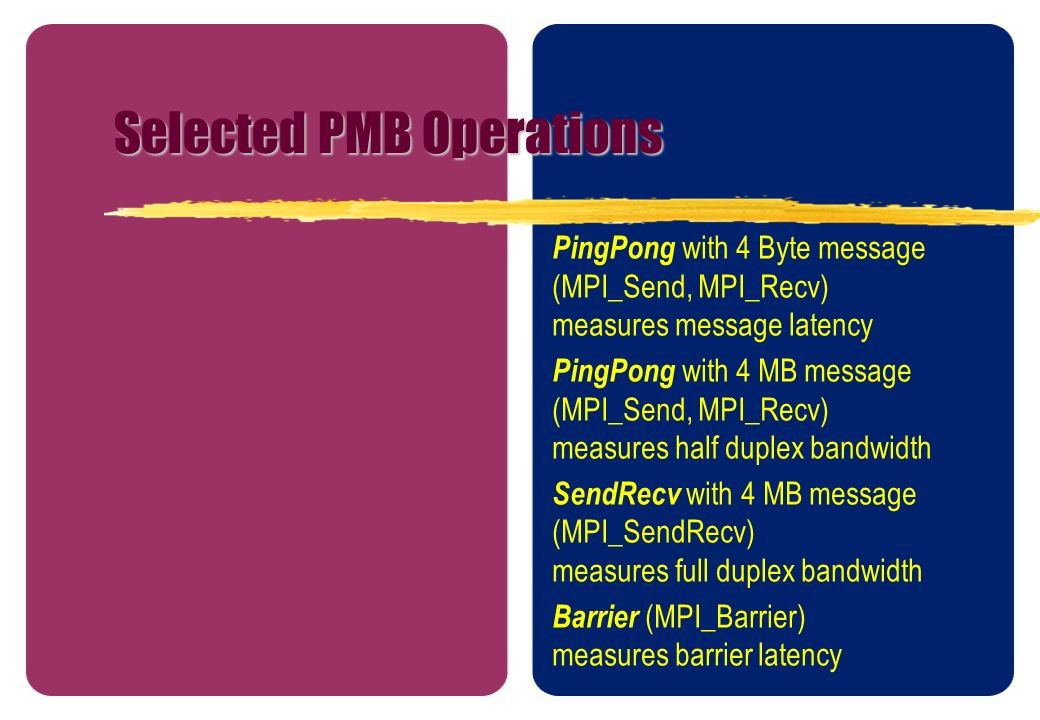 Selected PMB Operations PingPong with 4 Byte message (MPI_Send, MPI_Recv) measures message latency PingPong with 4 MB message (MPI_Send, MPI_Recv) mea