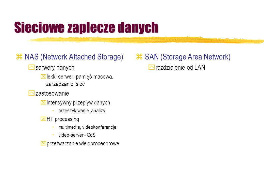 Sieciowe zaplecze danych zNAS (Network Attached Storage) yserwery danych xlekki serwer, pamięć masowa, zarządzanie, sieć yzastosowanie xintensywny prz