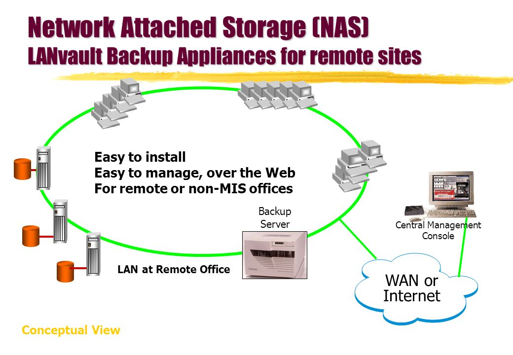 Network Attached Storage (NAS) LANvault Backup Appliances for remote sites Conceptual View LAN at Remote Office Backup Server Easy to install Easy to