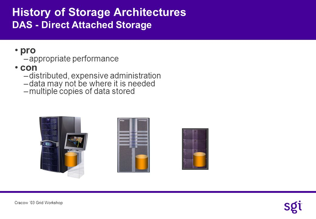 Cracow 03 Grid Workshop History of Storage Architectures DAS - Direct Attached Storage pro –appropriate performance con –distributed, expensive admini