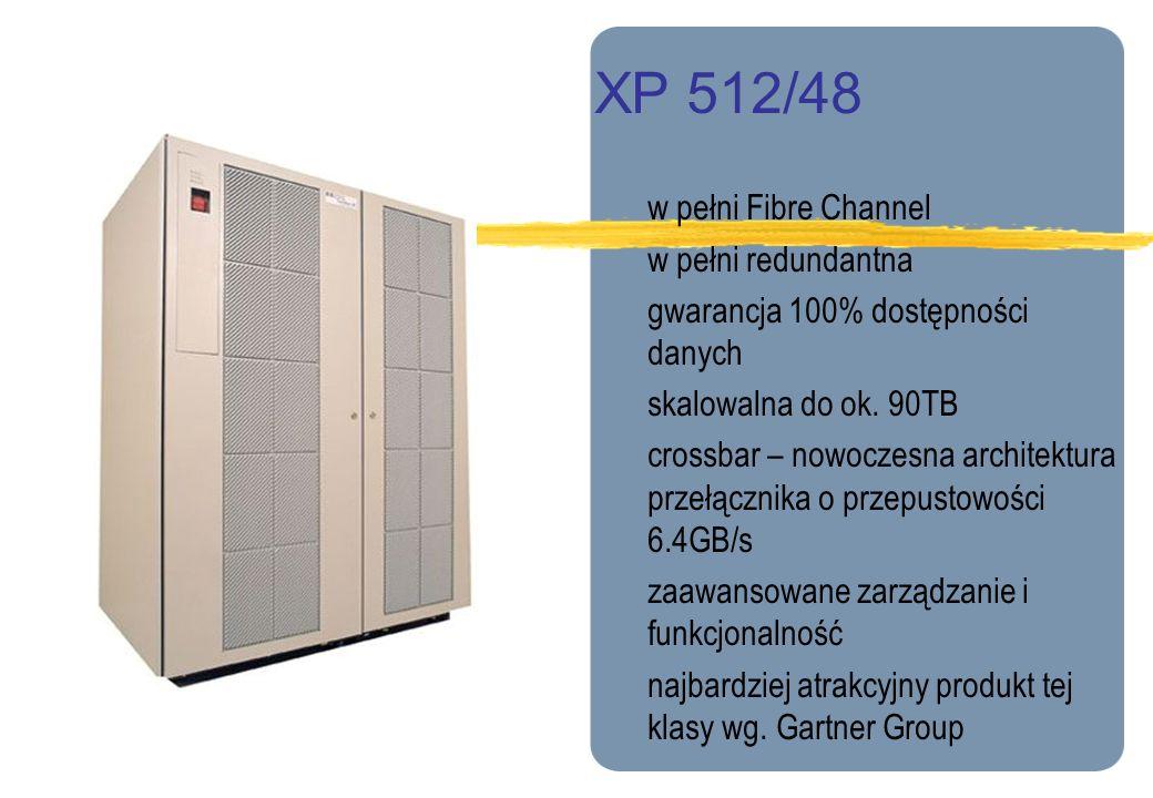 XP 512/48 w pełni Fibre Channel w pełni redundantna gwarancja 100% dostępności danych skalowalna do ok. 90TB crossbar – nowoczesna architektura przełą