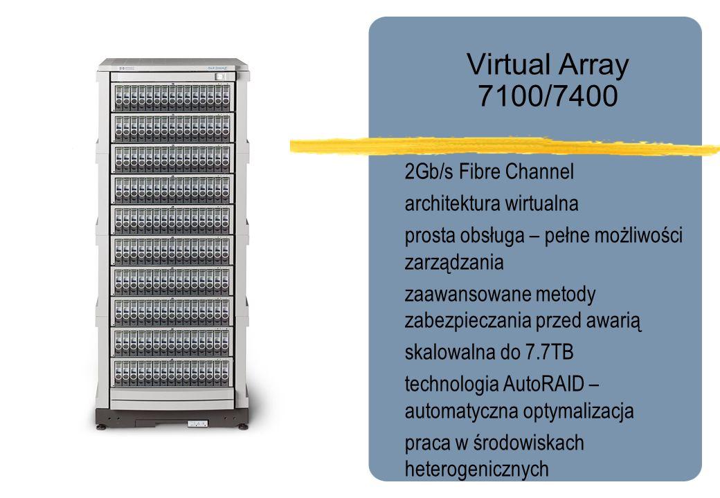 Virtual Array 7100/7400 2Gb/s Fibre Channel architektura wirtualna prosta obsługa – pełne możliwości zarządzania zaawansowane metody zabezpieczania pr
