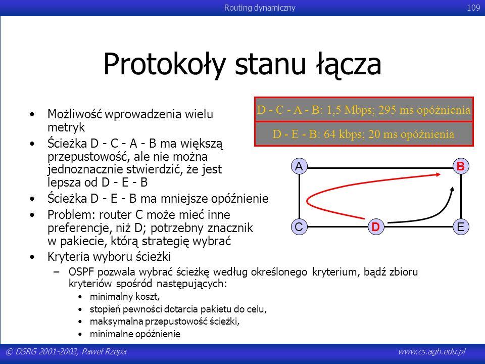 © DSRG 2001-2003, Paweł Rzepawww.cs.agh.edu.pl Routing dynamiczny109 Protokoły stanu łącza Możliwość wprowadzenia wielu metryk Ścieżka D - C - A - B m