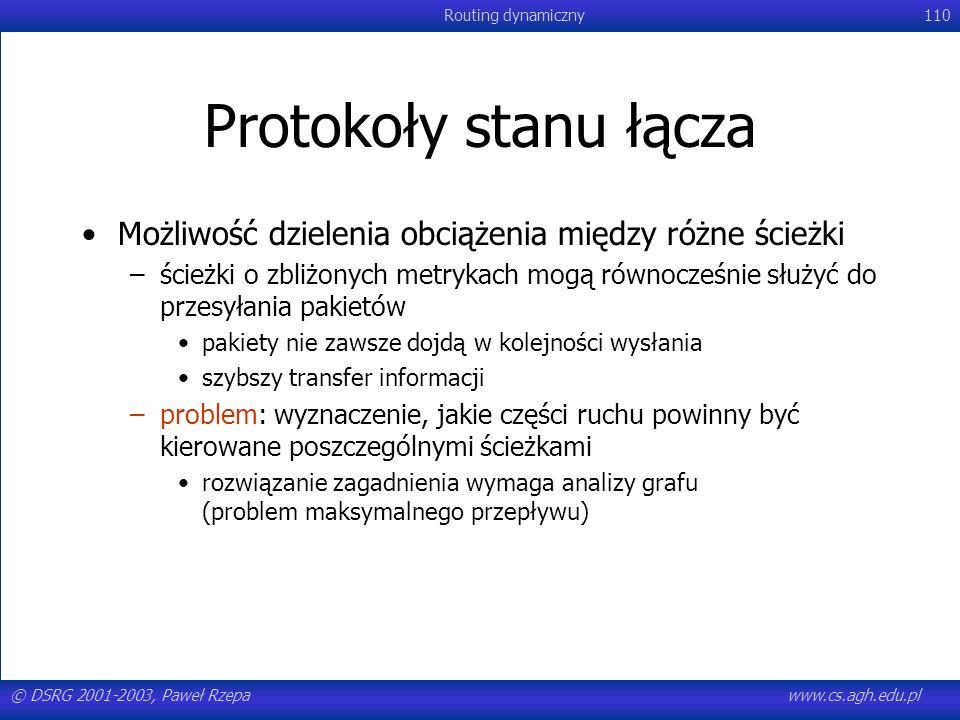 © DSRG 2001-2003, Paweł Rzepawww.cs.agh.edu.pl Routing dynamiczny110 Protokoły stanu łącza Możliwość dzielenia obciążenia między różne ścieżki –ścieżk