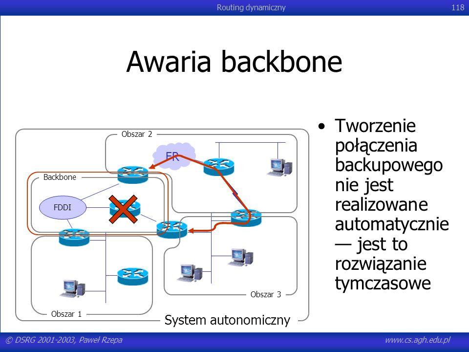 © DSRG 2001-2003, Paweł Rzepawww.cs.agh.edu.pl Routing dynamiczny118 Awaria backbone FDDI FR Backbone Obszar 1 Obszar 2 Obszar 3 System autonomiczny T