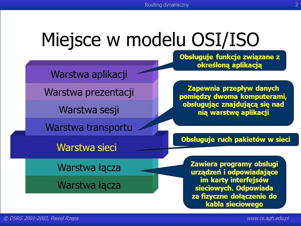 © DSRG 2001-2003, Paweł Rzepawww.cs.agh.edu.pl Routing dynamiczny83 Open Shortest Path First (OSPF) Obsługa sieci rozgłoszeniowych –pakiety LSA (link state advertisement) rozsyłane są na adres multicastowy 224.0.0.6 przeznaczony dla wybranych routerów (all-designated-routers) –jeśli pakiet zawiera nowe informacje, wybrany router rozsyła je do innych tego typu urządzeń dołączonych do tej samej sieci (używając adresu 224.0.0.5) Obsługa sieci bez rozgłoszeń (X.25, ATM) –w przypadku łącz stosunkowo drogich za redukcją wykorzystania łącz przemawiają nie tylko względy efektywności obliczeniowej, ale również względy finansowe –różnica polega na niewykorzystywaniu adresów rozgłoszeniowych, w zamian wiele połączeń punkt-punkt