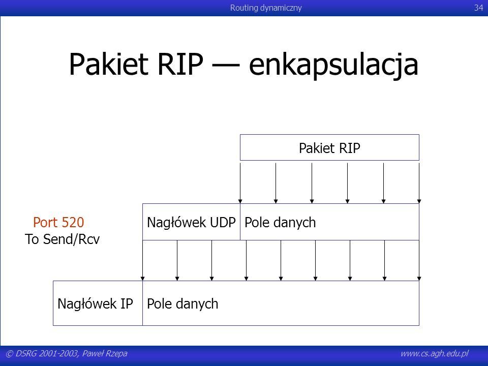 © DSRG 2001-2003, Paweł Rzepawww.cs.agh.edu.pl Routing dynamiczny34 Pakiet RIP enkapsulacja Pakiet RIP Nagłówek IPPole danych Nagłówek UDPPole danych