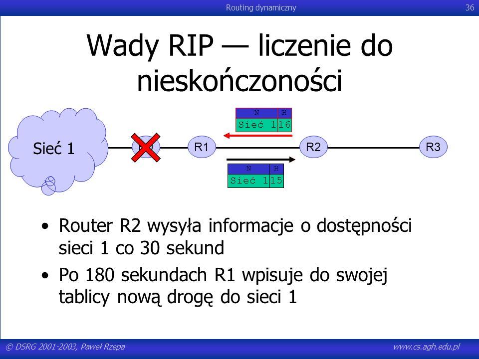 © DSRG 2001-2003, Paweł Rzepawww.cs.agh.edu.pl Routing dynamiczny36 Wady RIP liczenie do nieskończoności Sieć 1 R1R2R3 Router R2 wysyła informacje o d