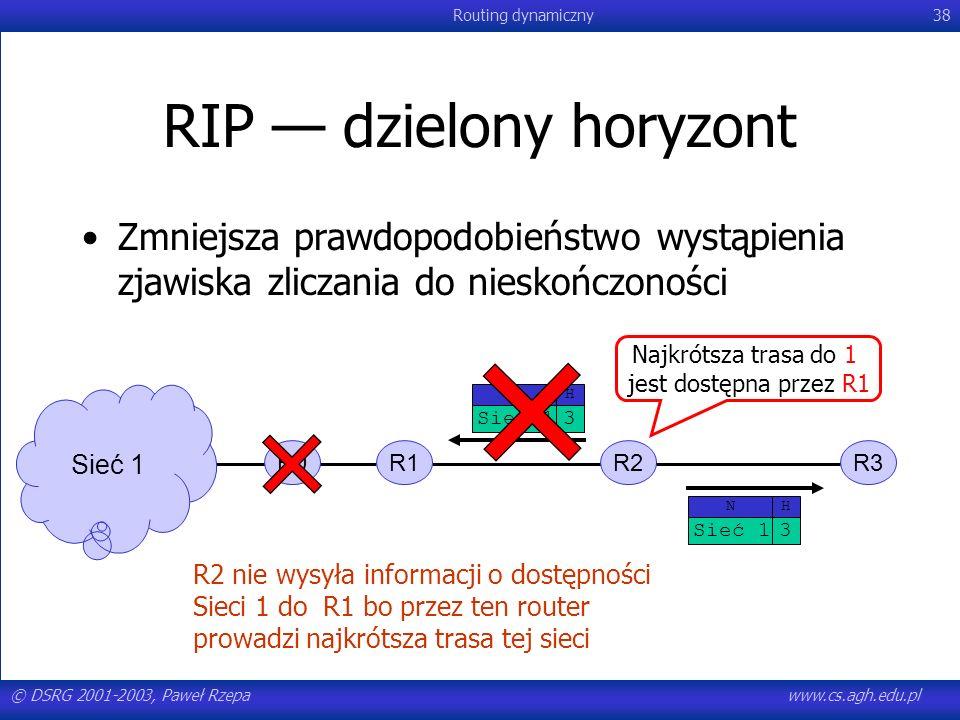 © DSRG 2001-2003, Paweł Rzepawww.cs.agh.edu.pl Routing dynamiczny38 RIP dzielony horyzont Zmniejsza prawdopodobieństwo wystąpienia zjawiska zliczania