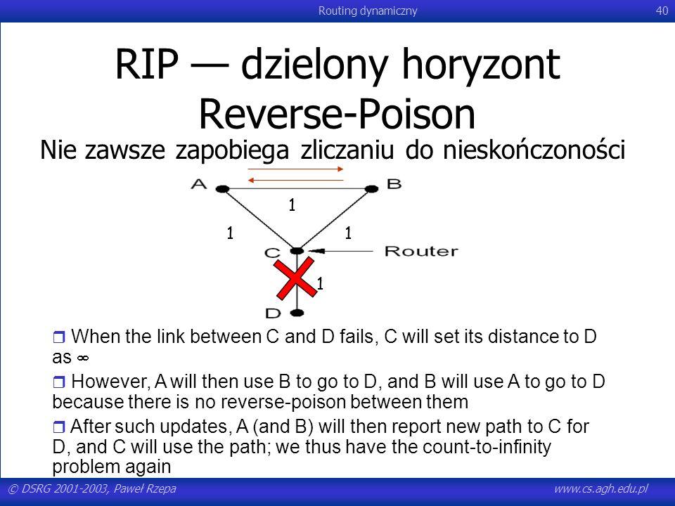 © DSRG 2001-2003, Paweł Rzepawww.cs.agh.edu.pl Routing dynamiczny40 Nie zawsze zapobiega zliczaniu do nieskończoności RIP dzielony horyzont Reverse-Po