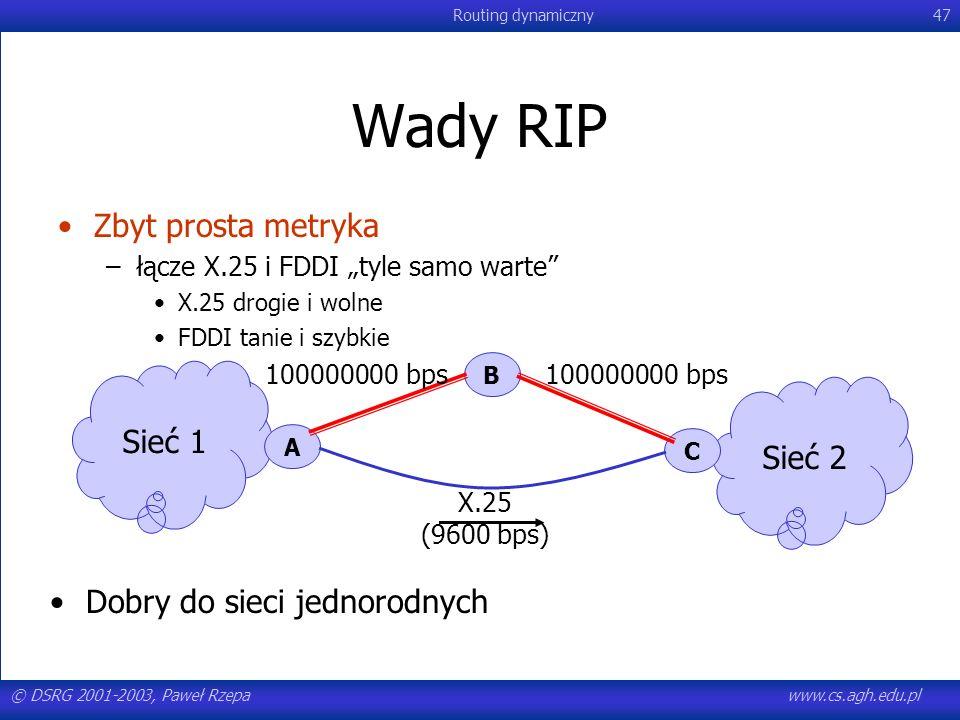 © DSRG 2001-2003, Paweł Rzepawww.cs.agh.edu.pl Routing dynamiczny47 Wady RIP Zbyt prosta metryka –łącze X.25 i FDDI tyle samo warte X.25 drogie i woln