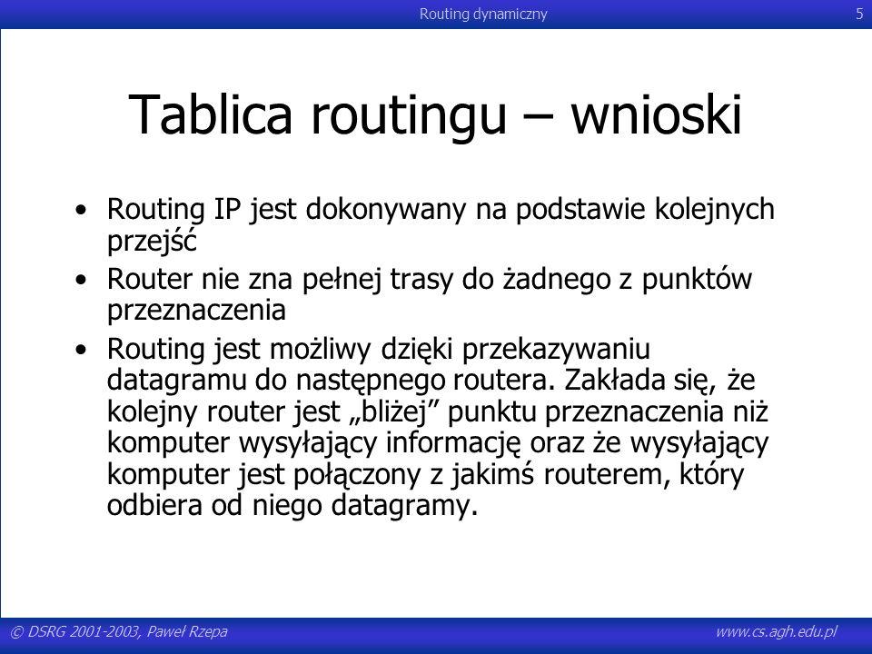 © DSRG 2001-2003, Paweł Rzepawww.cs.agh.edu.pl Routing dynamiczny86 Open Shortest Path First (OSPF) Podział wielkich sieci na mniejsze –liczba połączeń może rosnąć nawet z kwadratem liczby routerów –czas obliczeń ścieżki jest jednym z newralgicznych wskaźników dla efektywności sieci –wielkość pamięci routera jest ograniczona Kryteria wyboru ścieżki –OSPF pozwala wybrać ścieżkę według określonego kryterium, bądź zbioru kryteriów spośród następujących: minimalny koszt, stopień pewności dotarcia pakietu do celu, maksymalna przepustowość ścieżki, minimalne opóźnienie