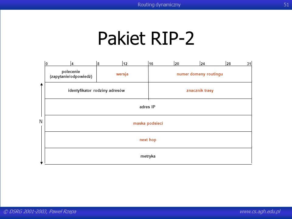 © DSRG 2001-2003, Paweł Rzepawww.cs.agh.edu.pl Routing dynamiczny51 Pakiet RIP-2 znacznik trasy metryka next hop maska podsieci adres IP identyfikator