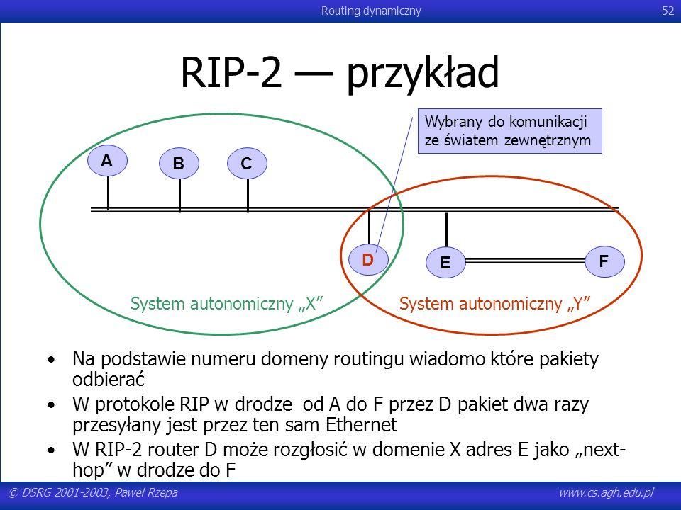 © DSRG 2001-2003, Paweł Rzepawww.cs.agh.edu.pl Routing dynamiczny52 RIP-2 przykład A BC D E F Na podstawie numeru domeny routingu wiadomo które pakiet