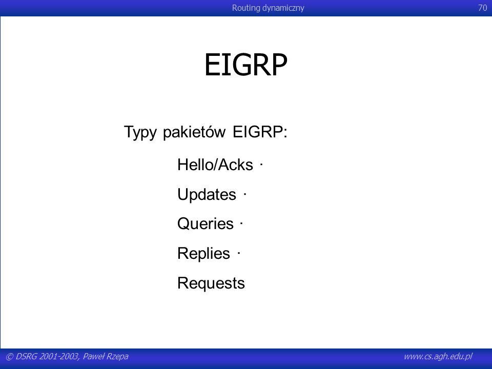 © DSRG 2001-2003, Paweł Rzepawww.cs.agh.edu.pl Routing dynamiczny70 EIGRP Typy pakietów EIGRP: Hello/Acks · Updates · Queries · Replies · Requests