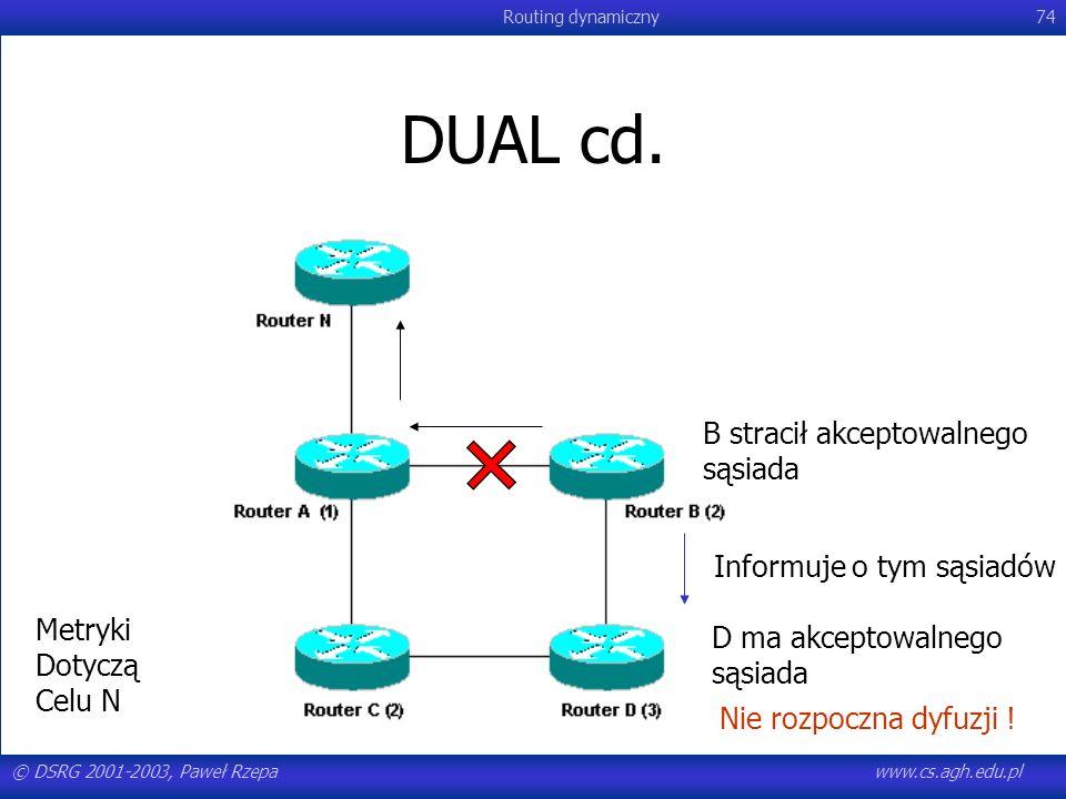 © DSRG 2001-2003, Paweł Rzepawww.cs.agh.edu.pl Routing dynamiczny74 DUAL cd. B stracił akceptowalnego sąsiada Informuje o tym sąsiadów D ma akceptowal