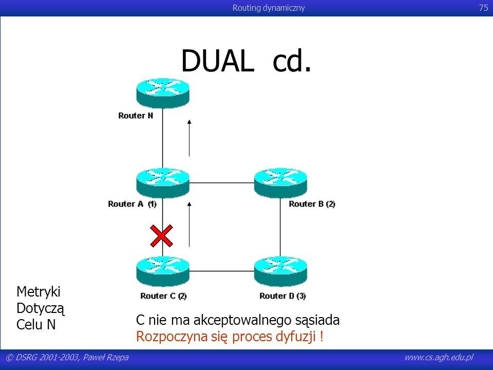 © DSRG 2001-2003, Paweł Rzepawww.cs.agh.edu.pl Routing dynamiczny75 DUAL cd. C nie ma akceptowalnego sąsiada Rozpoczyna się proces dyfuzji ! Metryki D