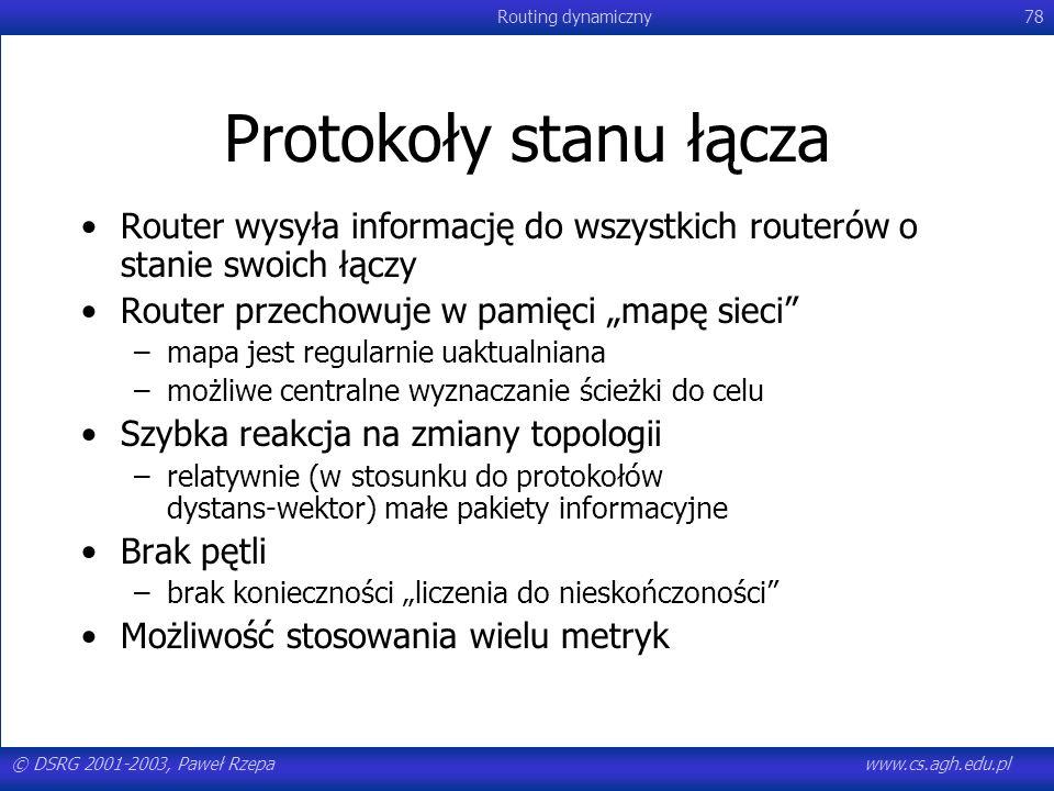© DSRG 2001-2003, Paweł Rzepawww.cs.agh.edu.pl Routing dynamiczny78 Protokoły stanu łącza Router wysyła informację do wszystkich routerów o stanie swo