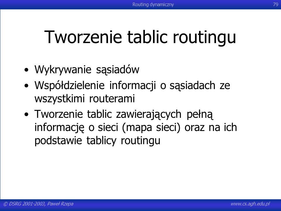 © DSRG 2001-2003, Paweł Rzepawww.cs.agh.edu.pl Routing dynamiczny79 Tworzenie tablic routingu Wykrywanie sąsiadów Współdzielenie informacji o sąsiadac