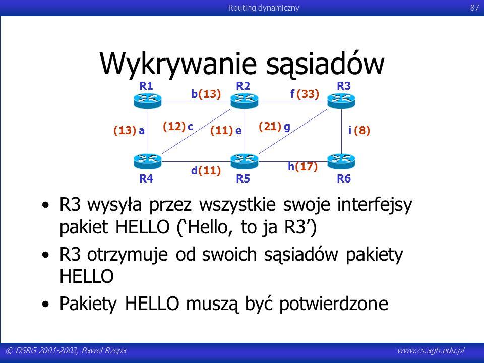 © DSRG 2001-2003, Paweł Rzepawww.cs.agh.edu.pl Routing dynamiczny87 Wykrywanie sąsiadów R3 wysyła przez wszystkie swoje interfejsy pakiet HELLO (Hello