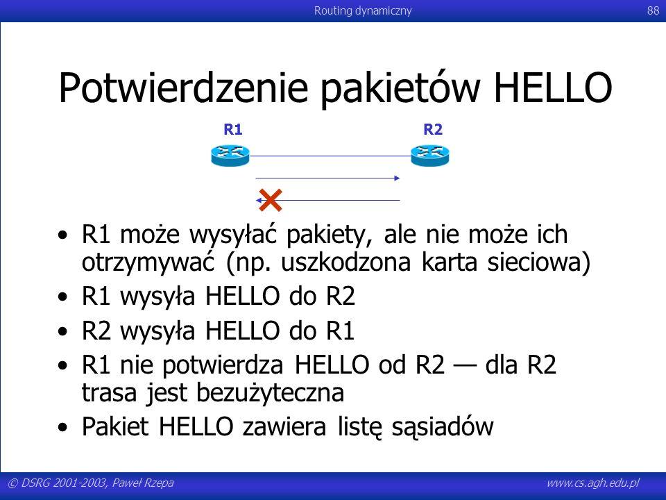 © DSRG 2001-2003, Paweł Rzepawww.cs.agh.edu.pl Routing dynamiczny88 Potwierdzenie pakietów HELLO R1 może wysyłać pakiety, ale nie może ich otrzymywać
