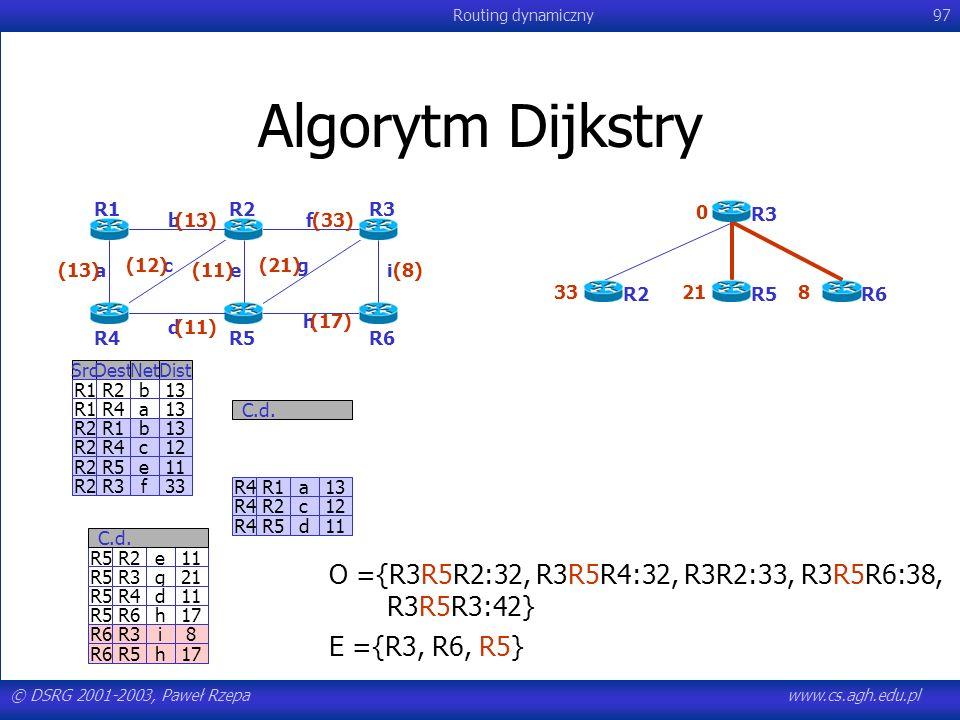 © DSRG 2001-2003, Paweł Rzepawww.cs.agh.edu.pl Routing dynamiczny97 Algorytm Dijkstry R4R1a13 R4R2c12 R4R5d11 C.d. SrcDestNetDist R1R2b13 R1R4a13 R2R1