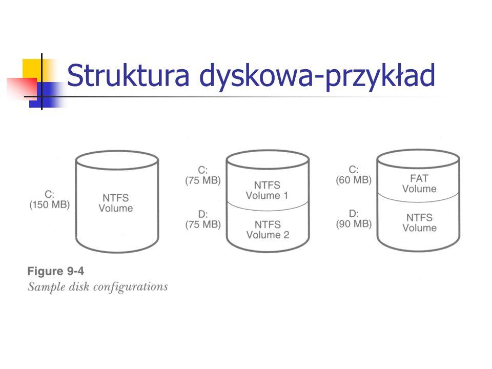 Struktura dyskowa-przykład