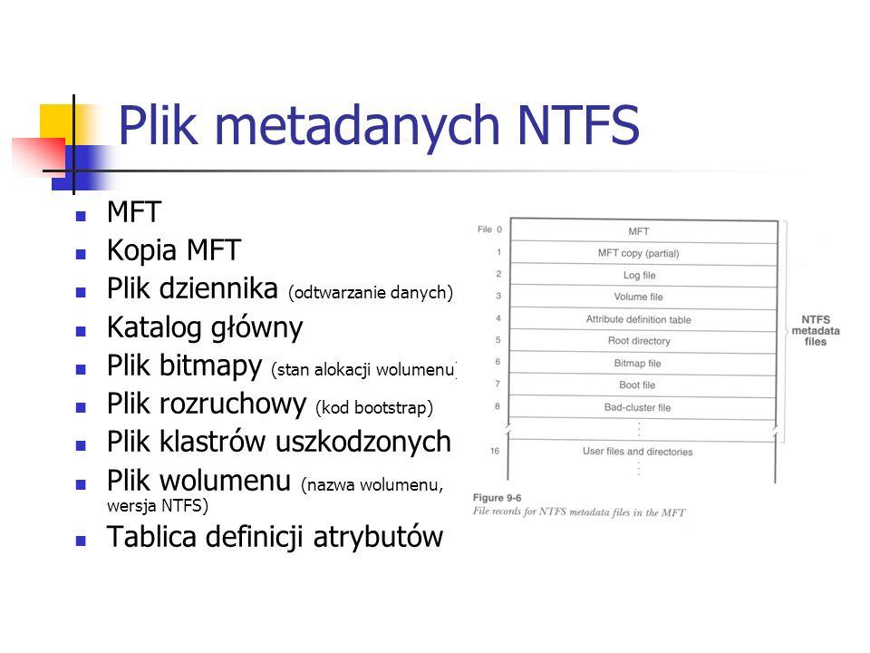 Plik metadanych NTFS MFT Kopia MFT Plik dziennika (odtwarzanie danych) Katalog główny Plik bitmapy (stan alokacji wolumenu) Plik rozruchowy (kod boots