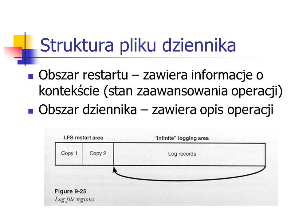 Struktura pliku dziennika Obszar restartu – zawiera informacje o kontekście (stan zaawansowania operacji) Obszar dziennika – zawiera opis operacji