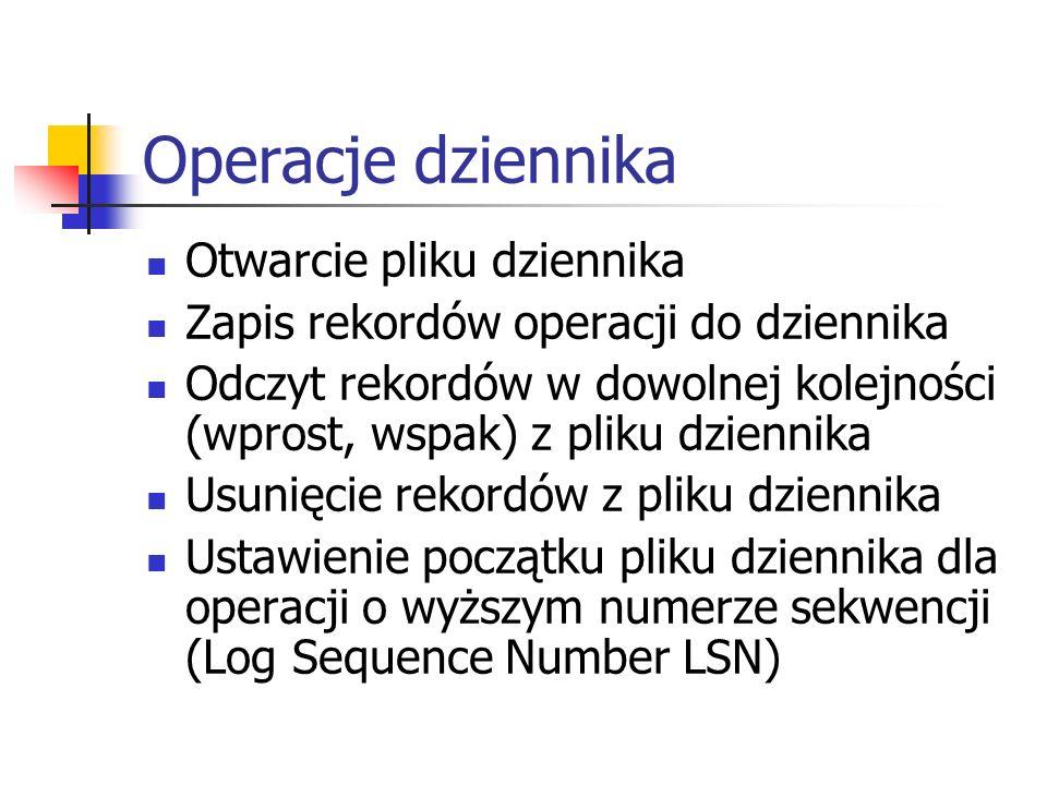 Operacje dziennika Otwarcie pliku dziennika Zapis rekordów operacji do dziennika Odczyt rekordów w dowolnej kolejności (wprost, wspak) z pliku dzienni