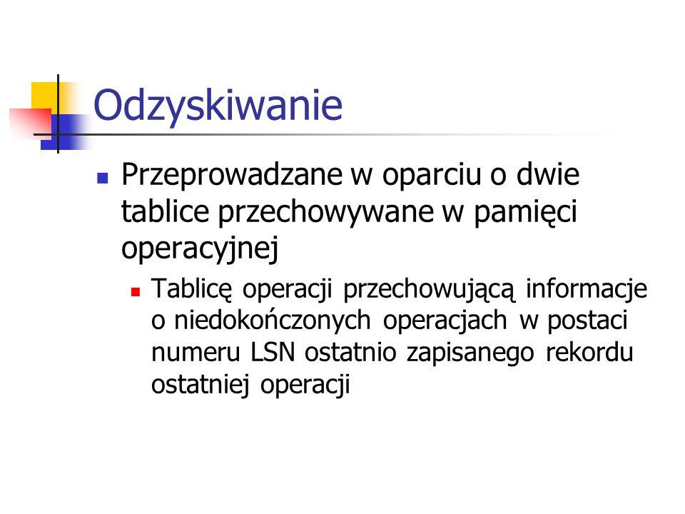 Odzyskiwanie Przeprowadzane w oparciu o dwie tablice przechowywane w pamięci operacyjnej Tablicę operacji przechowującą informacje o niedokończonych o
