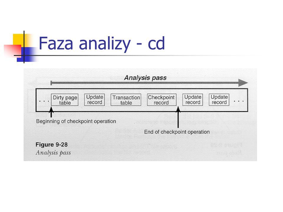 Faza analizy - cd