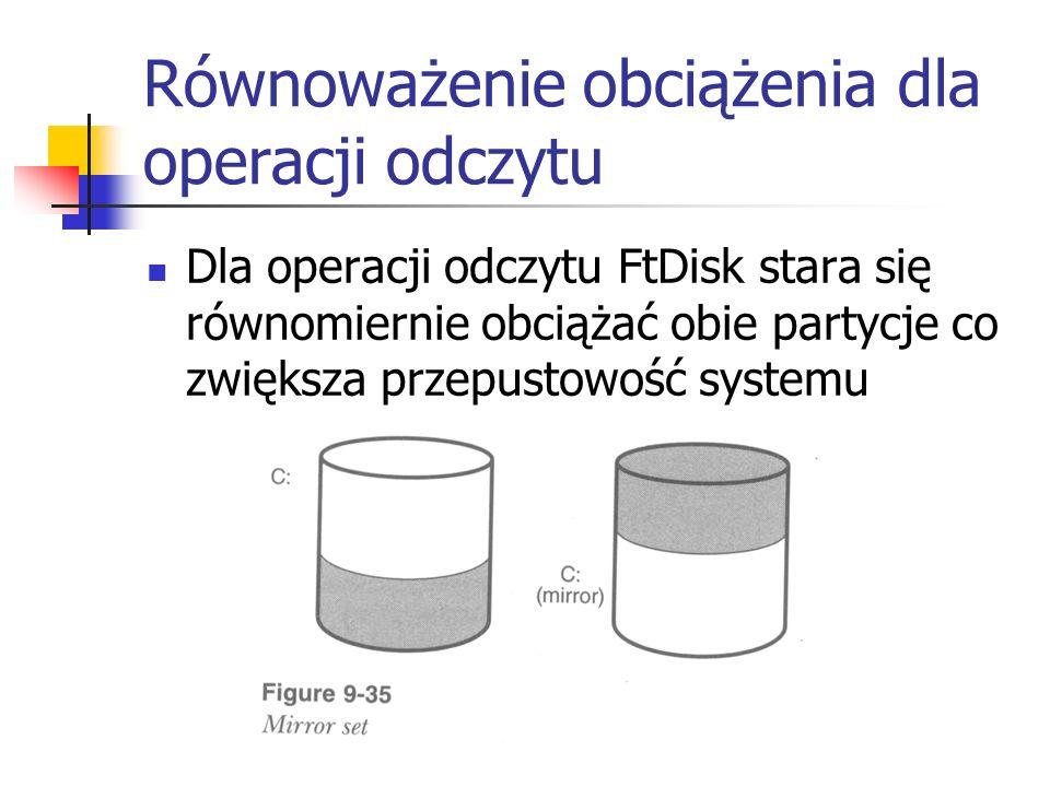 Równoważenie obciążenia dla operacji odczytu Dla operacji odczytu FtDisk stara się równomiernie obciążać obie partycje co zwiększa przepustowość syste
