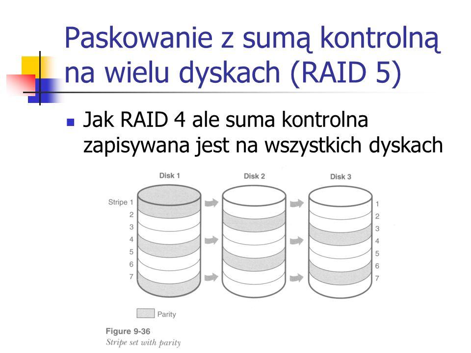 Paskowanie z sumą kontrolną na wielu dyskach (RAID 5) Jak RAID 4 ale suma kontrolna zapisywana jest na wszystkich dyskach