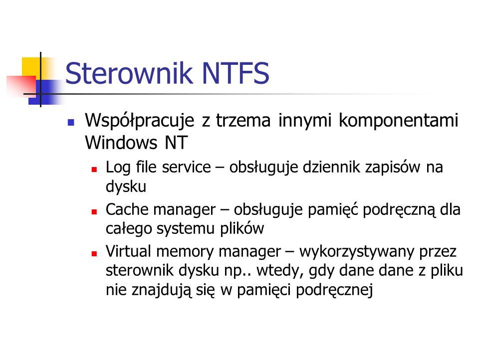 Sterownik NTFS Współpracuje z trzema innymi komponentami Windows NT Log file service – obsługuje dziennik zapisów na dysku Cache manager – obsługuje p