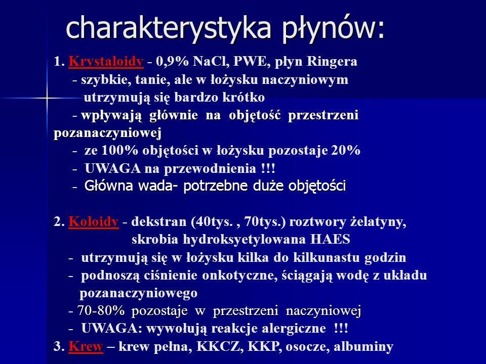 charakterystyka płynów: Krystaloidy 1.