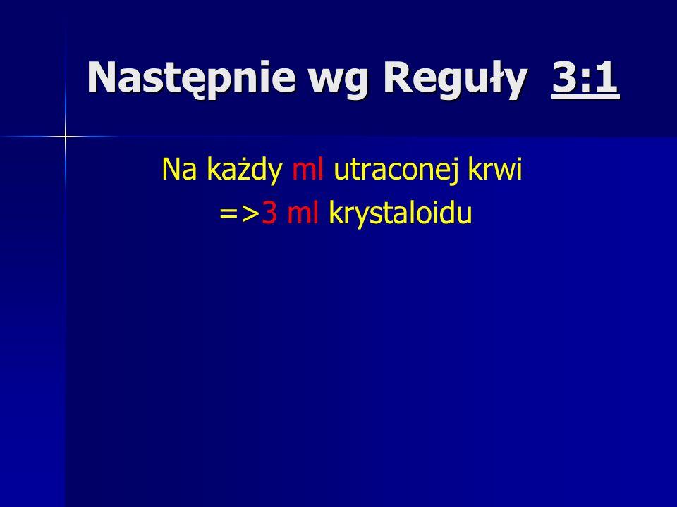 Następnie wg Reguły 3:1 Na każdy ml utraconej krwi =>3 ml krystaloidu