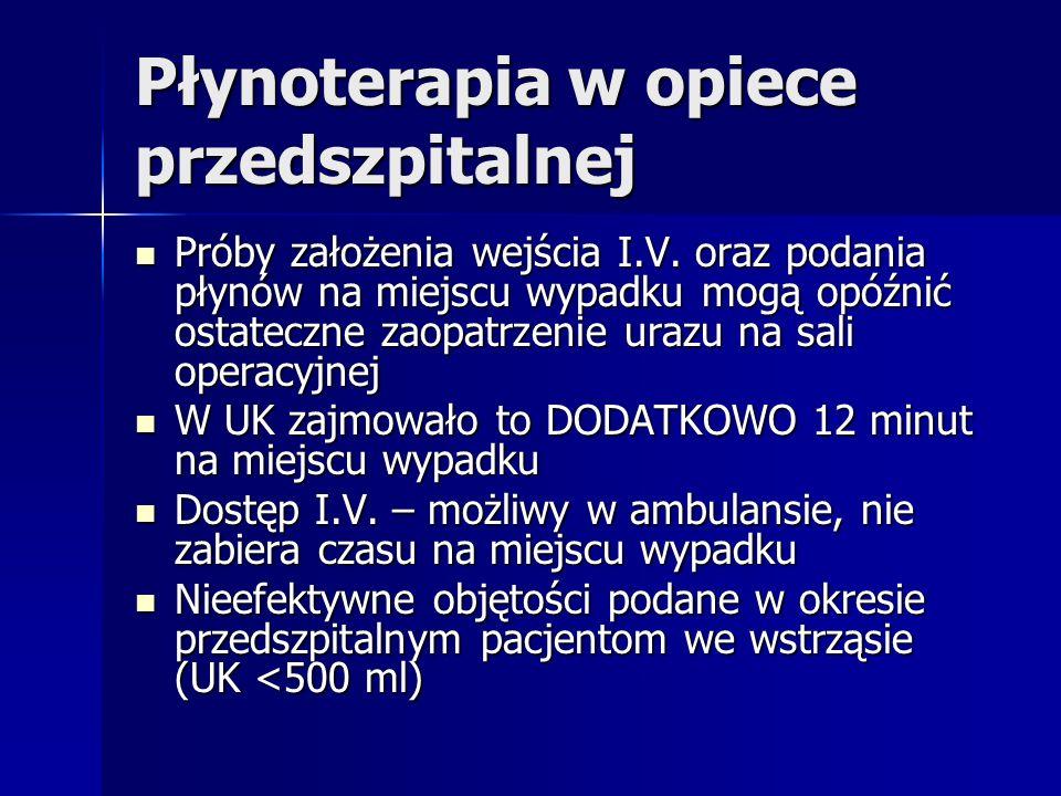 Płynoterapia w opiece przedszpitalnej Próby założenia wejścia I.V.