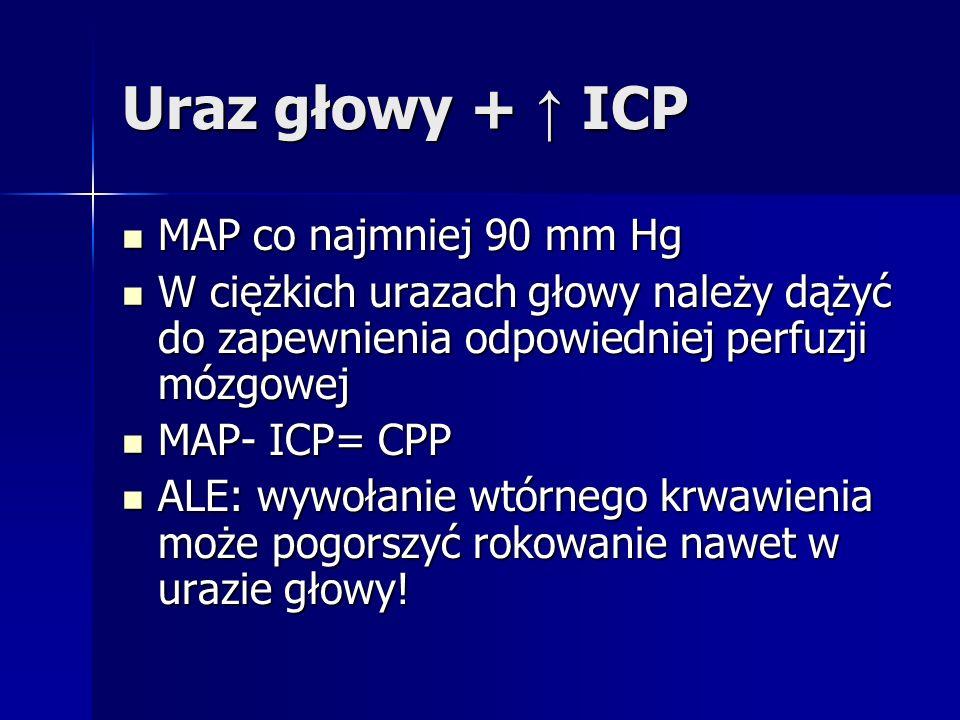 Uraz głowy + ICP MAP co najmniej 90 mm Hg MAP co najmniej 90 mm Hg W ciężkich urazach głowy należy dążyć do zapewnienia odpowiedniej perfuzji mózgowej W ciężkich urazach głowy należy dążyć do zapewnienia odpowiedniej perfuzji mózgowej MAP- ICP= CPP MAP- ICP= CPP ALE: wywołanie wtórnego krwawienia może pogorszyć rokowanie nawet w urazie głowy.