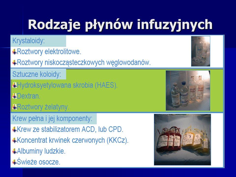 Rodzaje płynów infuzyjnych Rodzaje płynów infuzyjnych