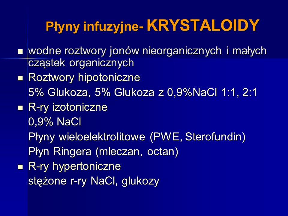 Płyny infuzyjne- KRYSTALOIDY wodne roztwory jonów nieorganicznych i małych cząstek organicznych wodne roztwory jonów nieorganicznych i małych cząstek organicznych Roztwory hipotoniczne Roztwory hipotoniczne 5% Glukoza, 5% Glukoza z 0,9%NaCl 1:1, 2:1 R-ry izotoniczne R-ry izotoniczne 0,9% NaCl Płyny wieloelektrolitowe (PWE, Sterofundin) Płyn Ringera (mleczan, octan) R-ry hypertoniczne R-ry hypertoniczne stężone r-ry NaCl, glukozy