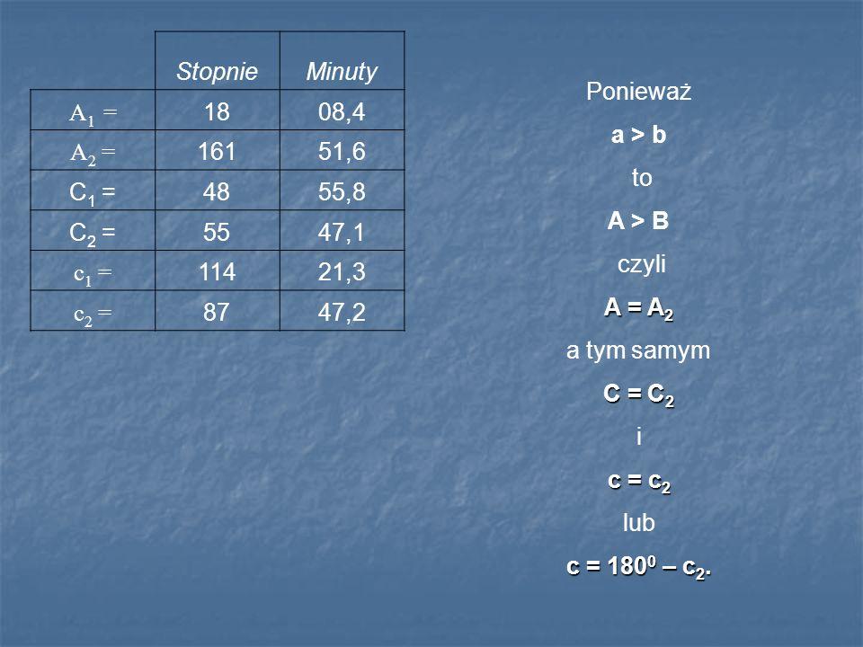 StopnieMinuty A 1 = 1808,4 A 2 = 16151,6 C 1 =4855,8 C 2 =5547,1 c 1 = 11421,3 c 2 = 8747,2 Ponieważ a > b to A > B czyli A = A 2 a tym samym C = C 2