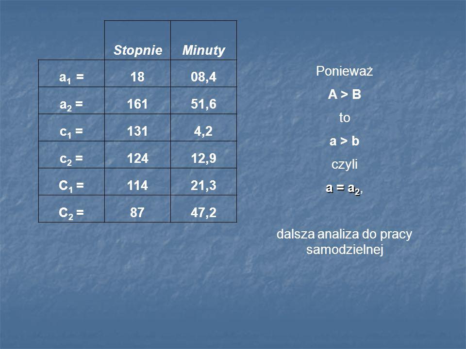 StopnieMinuty a 1 =1808,4 a 2 =16151,6 c 1 =1314,2 c 2 =12412,9 C 1 =11421,3 C 2 =8747,2 Ponieważ A > B to a > b czyli a = a 2 a = a 2, dalsza analiza