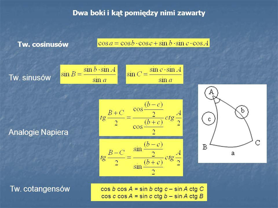 Tw. cosinusów Analogie Napiera cos b cos A = sin b ctg c – sin A ctg C cos c cos A = sin c ctg b – sin A ctg B Tw. cotangensów Tw. sinusów