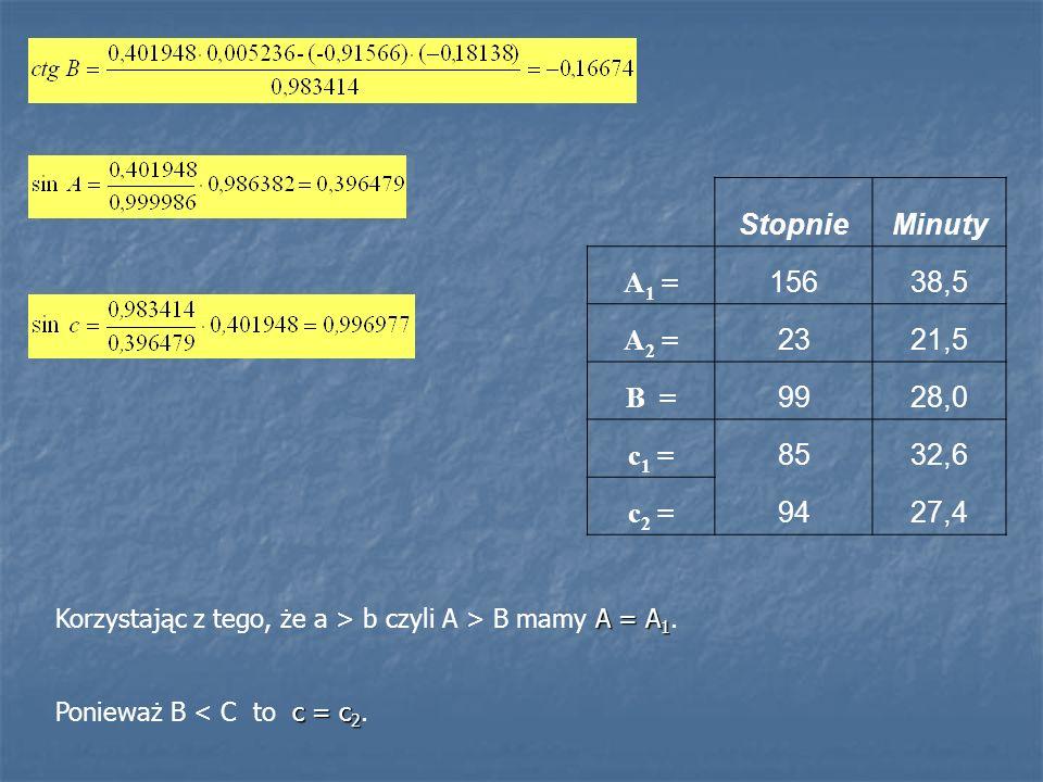 StopnieMinuty A 1 = 15638,5 A 2 = 2321,5 B = 9928,0 c 1 = 8532,6 c 2 = 9427,4 A = A 1 Korzystając z tego, że a > b czyli A > B mamy A = A 1. c = c 2 P