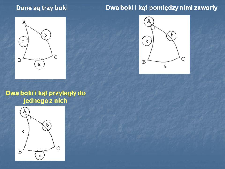 Dane są trzy boki Dwa boki i kąt pomiędzy nimi zawarty Dwa boki i kąt przyległy do jednego z nich