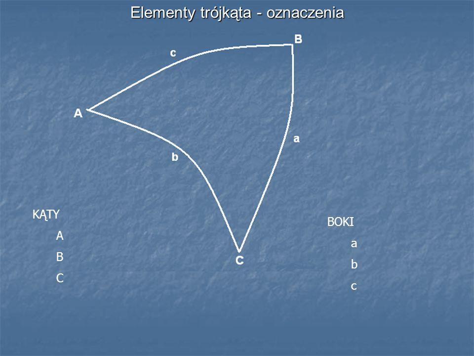 Elementy trójkąta - oznaczenia KĄTY A B C BOKI a b c